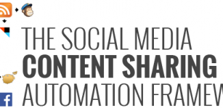 The Social Media Content Sharing Automation Framework