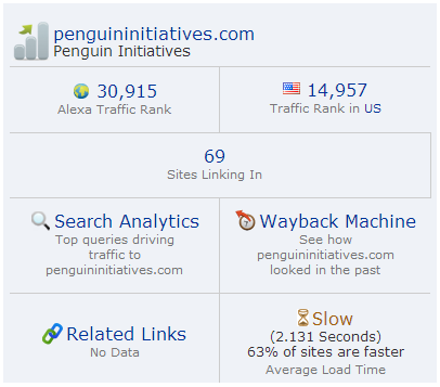Alexa Traffic Rank Chrome Extension Screenshot