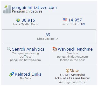 Alexa Traffic Rank Chrome Extension Screenshot