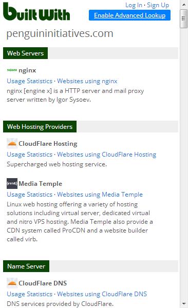 BuiltWith Technology Profiler Chrome Extension Screenshot