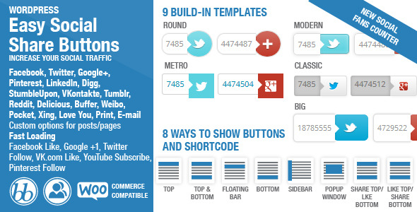 Easy Social Share Buttons for WordPress Premium WordPress Plugin