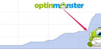 OptinMonster WordPress Plugin Increases Opt-ins by 450%!