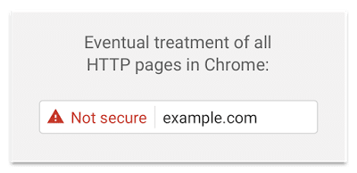 Chrome HTTP Future Not Secure Warning Alert