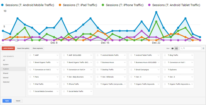 27 Advanced Segment Templates for Google Analytics
